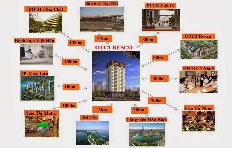 http://batdongsan.kto24h.com/Dự án hot 1